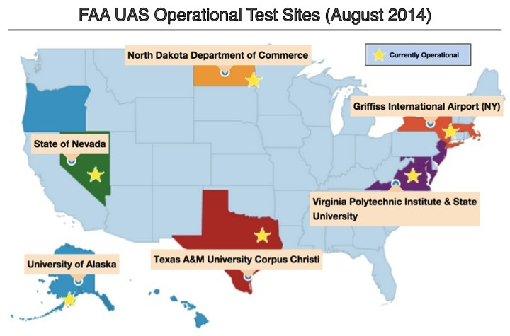 state of the drone: faa test sites take off
